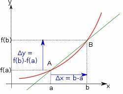 Mittlere änderungsrate Berechnen : q11 mathematik rmg wiki ~ Themetempest.com Abrechnung