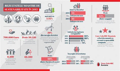 Raport de țară Franța - Cum este recunoscută și folosită în Europa învățarea în contexte informale și non-formale   EPALE