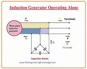 Introduction To Induction Generator