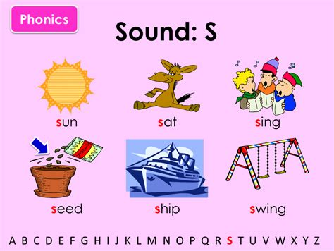 S Pictures Phonics Impremedianet