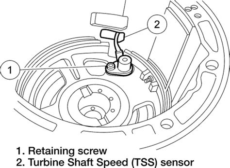 powertrain malfunction indicator wrench light ford autos weblog