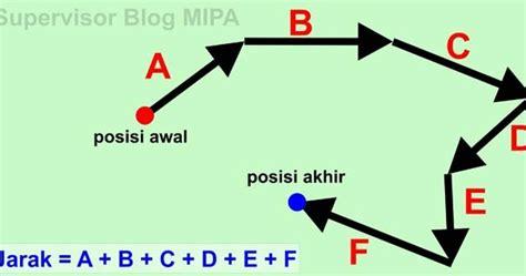 kumpulan rumus lengkap kinematika gerak lurus fisikabc