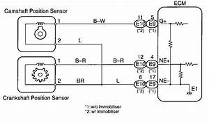 1999 Toyota Camry Obd Code P0340 Checked Camshaft Positon