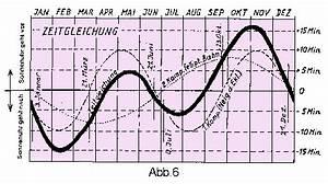 Wahre Ortszeit Berechnen : sundials on the internet how to join your national sundial society ~ Themetempest.com Abrechnung