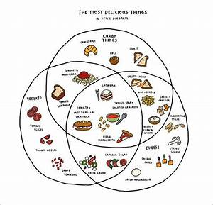 8  Funny Venn Diagram Templates