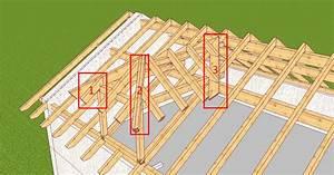 Dachgaube Mit Balkon Kosten : was kostet eine dachgaube die 4 wichtigsten fakten ~ Lizthompson.info Haus und Dekorationen