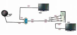 34 Dish Tv Wiring Diagram