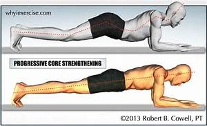 Core and global muscles strengthening for low back pain ...