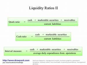 Liquidity Ratio Ii Diagram