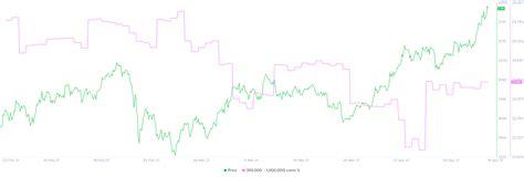 Ethereum Price Prediction: ETH bulls eye $2,500 after ...