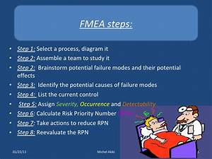 Failure Mode Effect Analysis  Fmea
