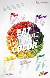 Eat A Rainbow Eat Smart Move More