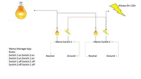 wemo 3 way light switch wemo 3 way switch issue resolution in description
