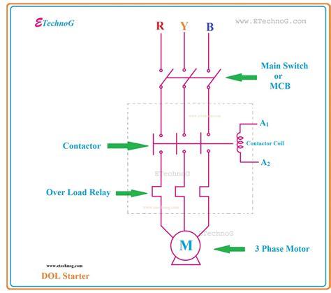 direct starter dol starter diagram explained