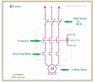 Direct Online Starter Dol Starter  Diagram Full Explained
