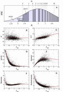 Case Départ Distribution : modeling the steady state distributions of the number of citations for ~ Medecine-chirurgie-esthetiques.com Avis de Voitures