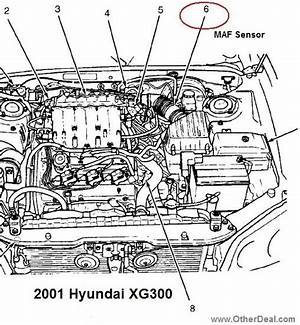2004 Hyundai Accent Engine Diagram 1802 Gesficonline Es