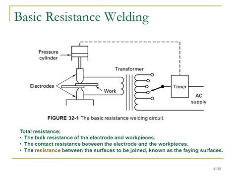 welding inverter diagram wiring diagram tutorial
