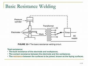 Welding Inverter Diagram