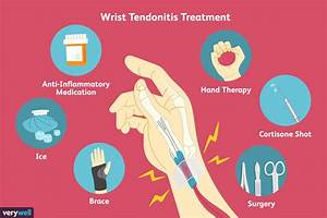 Wrist Tendonitis  Signs  Causes  And Treatments