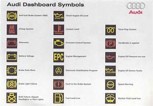 1995 Audi A6 Dashboard Warning Lights