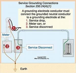 Temporary 200amp Power Service Install