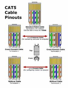 Network Patch Cable Wiring Diagram
