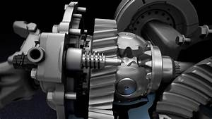 Differential Locks   Inter-axle - Training Video