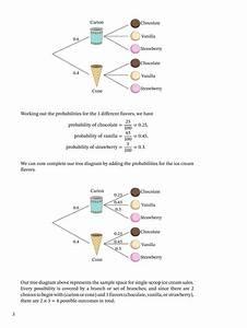 Lesson  Tree Diagrams