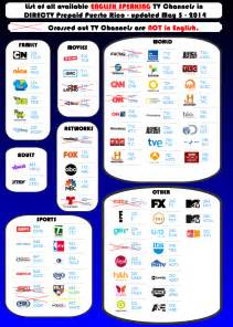 TV Guide DirecTV Channel Number