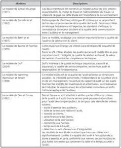 les d 233 terminants de la qualit 233 de l audit le cas de l audit des comptes publics cairn info