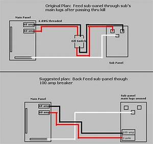 Backfeeding A Sub-panel  - Electrical