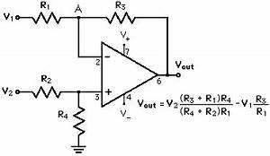 op amp varieties With operational amplifiers the differentiator amplifier