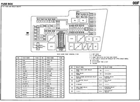 Solved Mazda Fuse Box Diagram Fixya