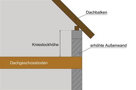 Kniestock Erhoehen Mehr Platz Unterm Dach by Unterschied Zwischen Drempel Und Kniestock Einfach Erkl 228 Rt