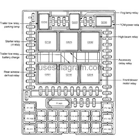1999 Ford Fuse Box Diagram by 1999 Ford Expedition Fuse Box Diagram Wiring Diagram And
