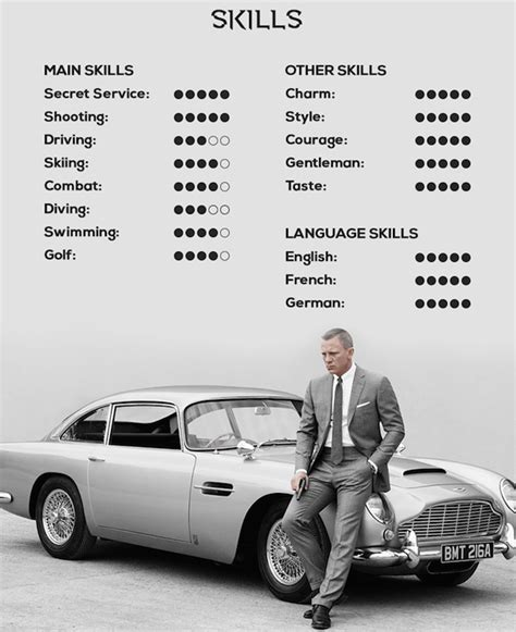 Resume 007 Skyfall by Impressive R 233 Sum 233 Shows Bond S Accomplishments And