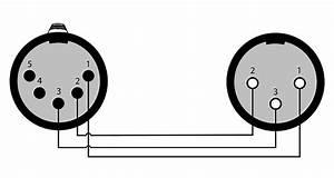 Plp155 - Dmx Adapter - 5-pin Xlr Male
