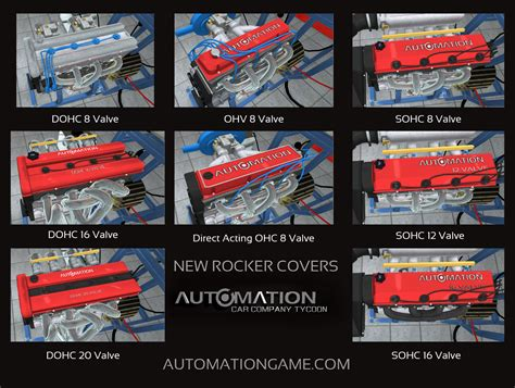 improved rocker covers image automation  car