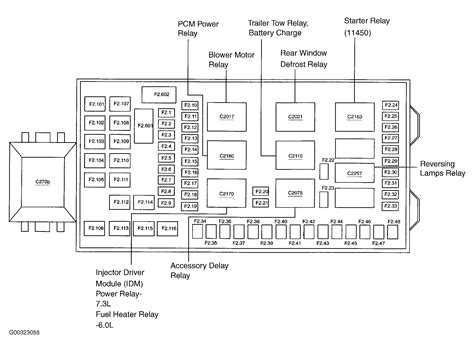 1999 Ford F 250 Fuse Box Identification by 01 Ford F 250 Fuse Box Diagram Wiring Library