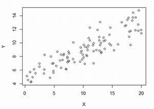 Spss Variable Berechnen : regression streudiagramm mit r datenanalyse mit r stata spss ~ Themetempest.com Abrechnung