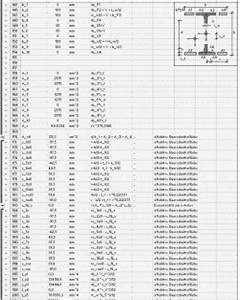 brettschichtholz querschnitte statische werte formularis formelsammlung f 252 r statische querschnittswerte excel tabelle