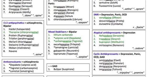 psych meds nursing pinterest psych  pharmacology