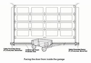 Garage Door Will Not Close