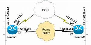 Configuring Isdn Backup For Wan Links Using Floating
