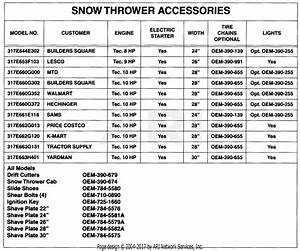 Mtd 317e644e129  1997  Parts Diagram For Snow Thrower Accessories