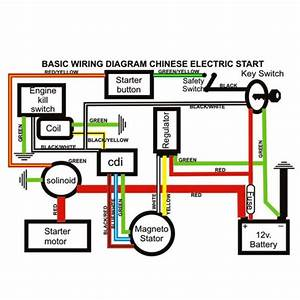 80cc Engine Coil Wiring Diagram