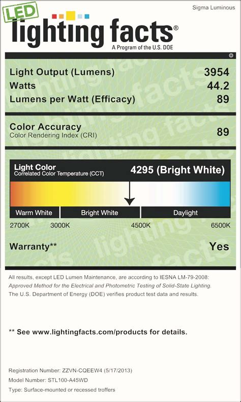 led light design led lighting facts program led light