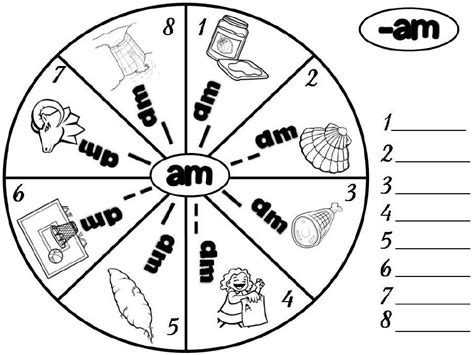 word families  ad  phonics word families
