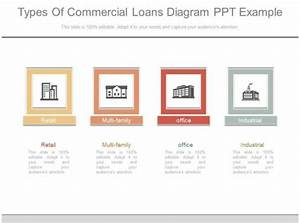 Use Types Of Commercial Loans Diagram Ppt Example